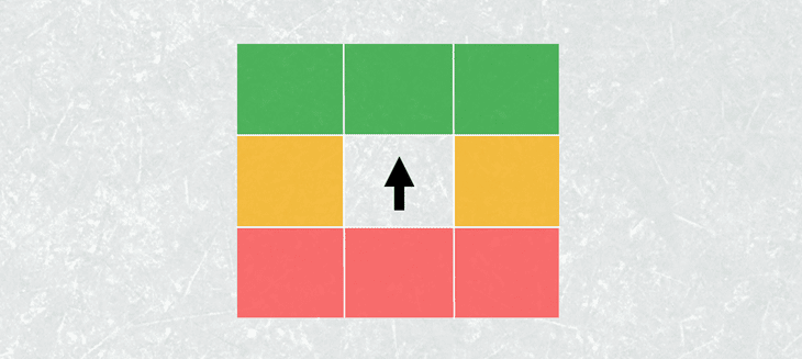 NHL Penalty Likelihood Grid