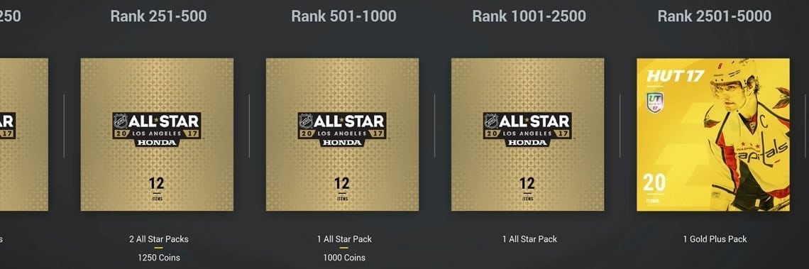 Round 3 updated HUT season rewards