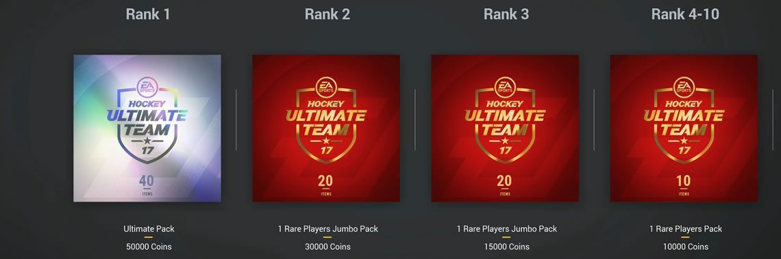 First page of HUT Competitive Season one rewards