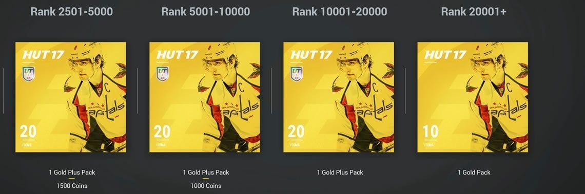 HUT Competitive Seasons Season One Rewards ranks 5001-20000+